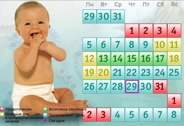 Календарь овуляции рассчитать девочку